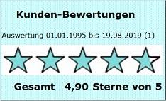 Kunden-Bewertungen für Immobilienmakler in Berlin